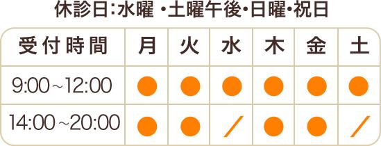 【受付時間】9:00~12:00,14:00~20:00 休診日:水曜・土曜午後・日曜・祝日